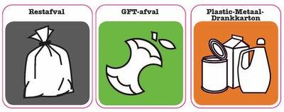 Set van 3 Afval Scheiden stickers