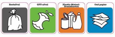 Set van 4 Afval Scheiden stickers
